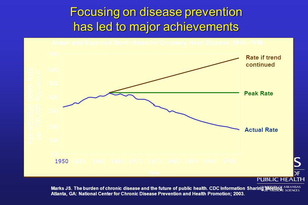 Focusing on disease prevention has led to major achievements
