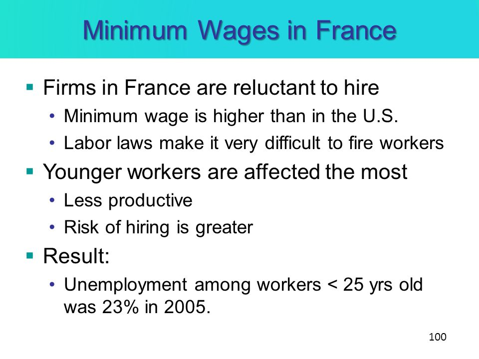 Minimum Wages in France