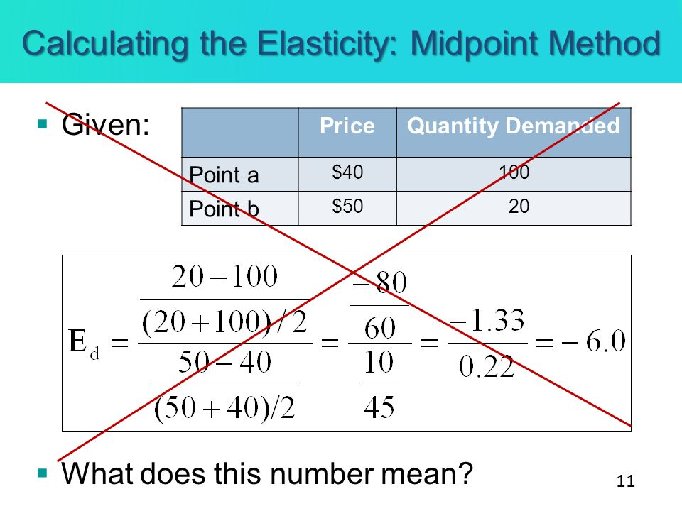 Calculating the Elasticity: Midpoint Method