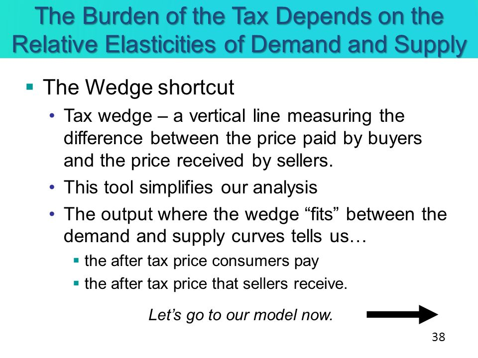 The Burden of the Tax Depends on the Relative Elasticities of Demand and Supply
