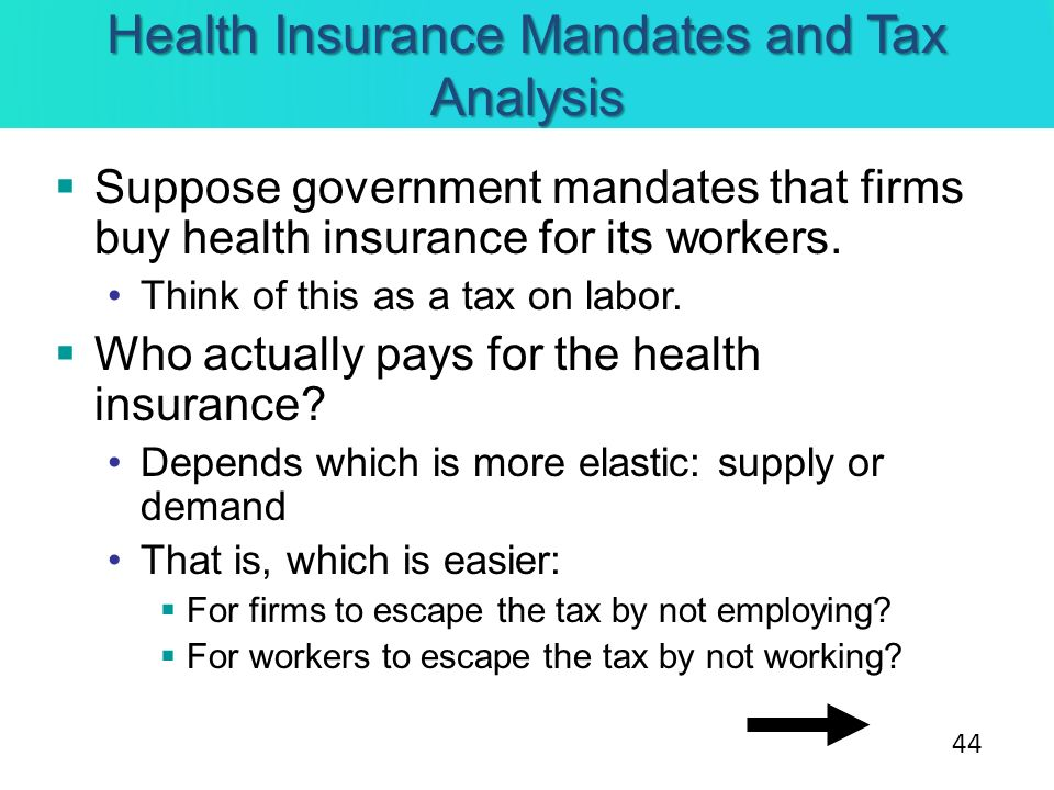 Health Insurance Mandates and Tax Analysis