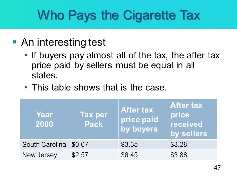 Who Pays the Cigarette Tax