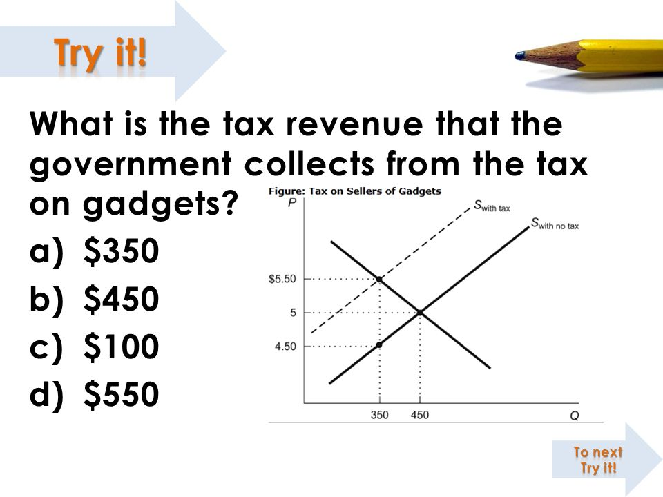 What is the tax revenue that the government collects from the tax on gadgets