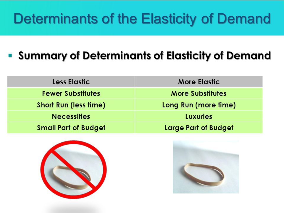 Determinants of the Elasticity of Demand
