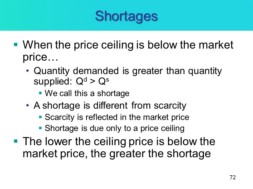 Shortages When the price ceiling is below the market price…