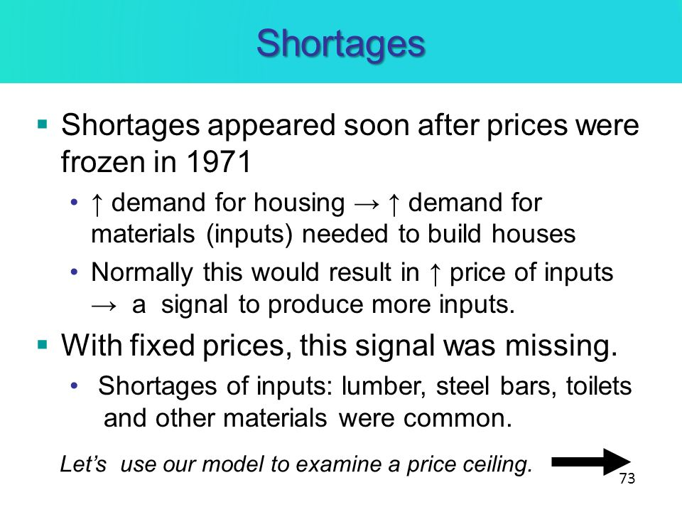 Shortages Shortages appeared soon after prices were frozen in 1971