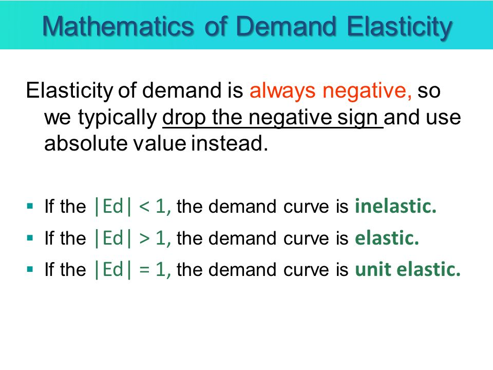 Mathematics of Demand Elasticity