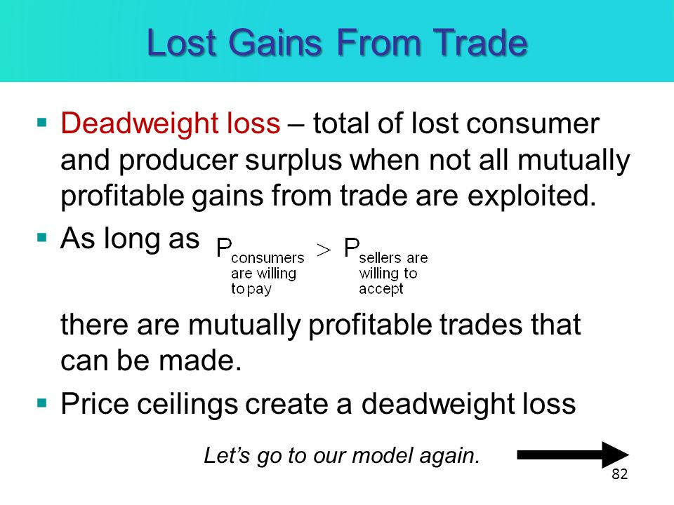 Lost Gains From Trade Deadweight loss – total of lost consumer and producer surplus when not all mutually profitable gains from trade are exploited.