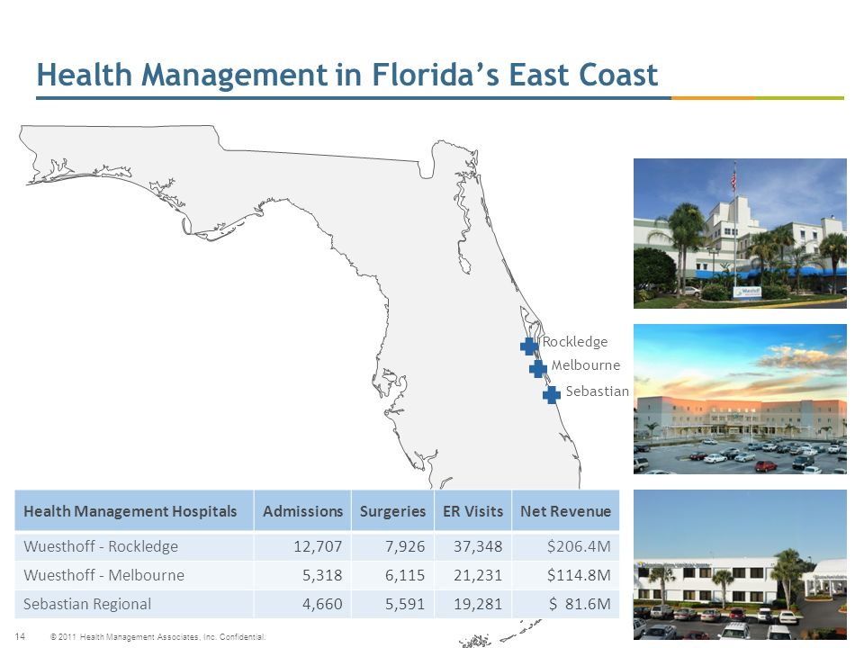 Health Management in Florida's East Coast
