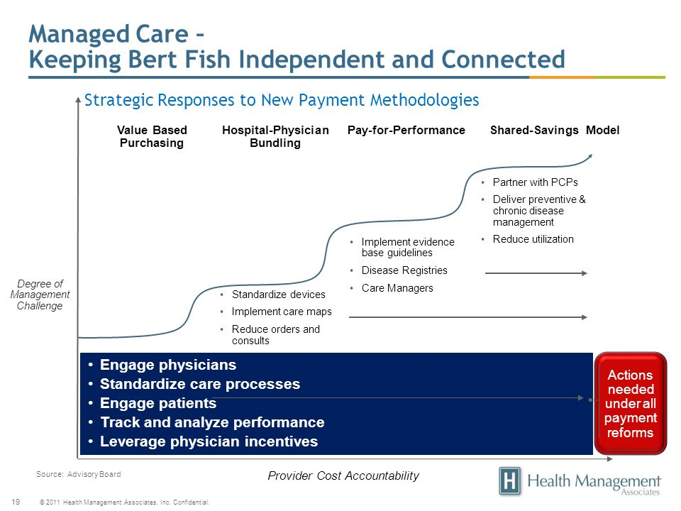 Managed Care – Keeping Bert Fish Independent and Connected