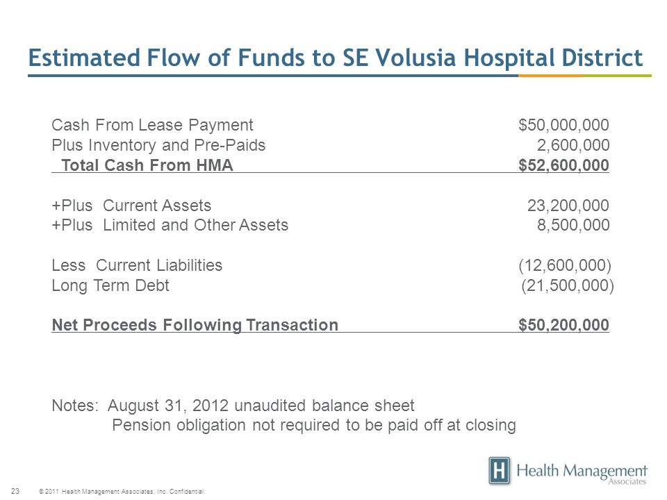Estimated Flow of Funds to SE Volusia Hospital District