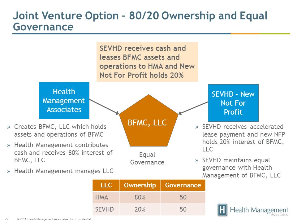 Joint Venture Option – 80/20 Ownership and Equal Governance