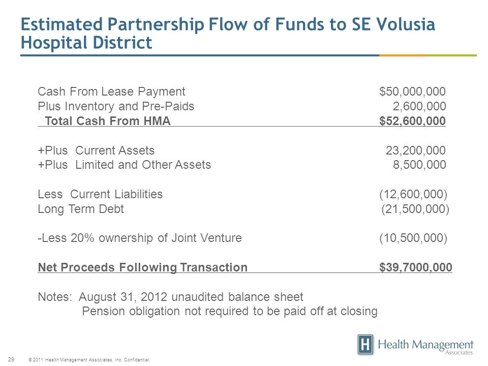 Estimated Partnership Flow of Funds to SE Volusia Hospital District