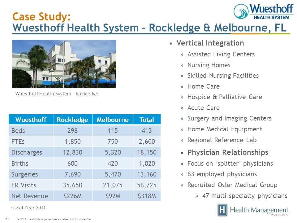Case Study: Wuesthoff Health System – Rockledge & Melbourne, FL