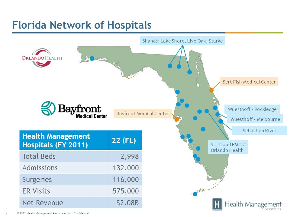 Florida Network of Hospitals