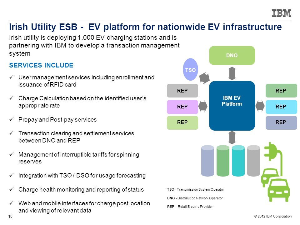 Irish Utility ESB - EV platform for nationwide EV infrastructure