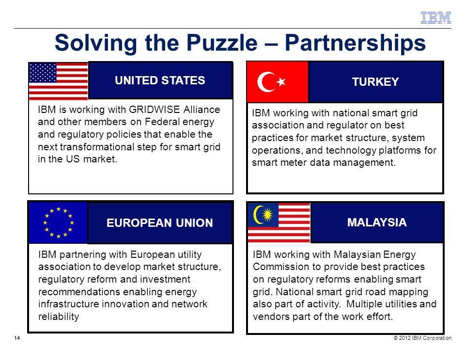 Solving the Puzzle – Partnerships