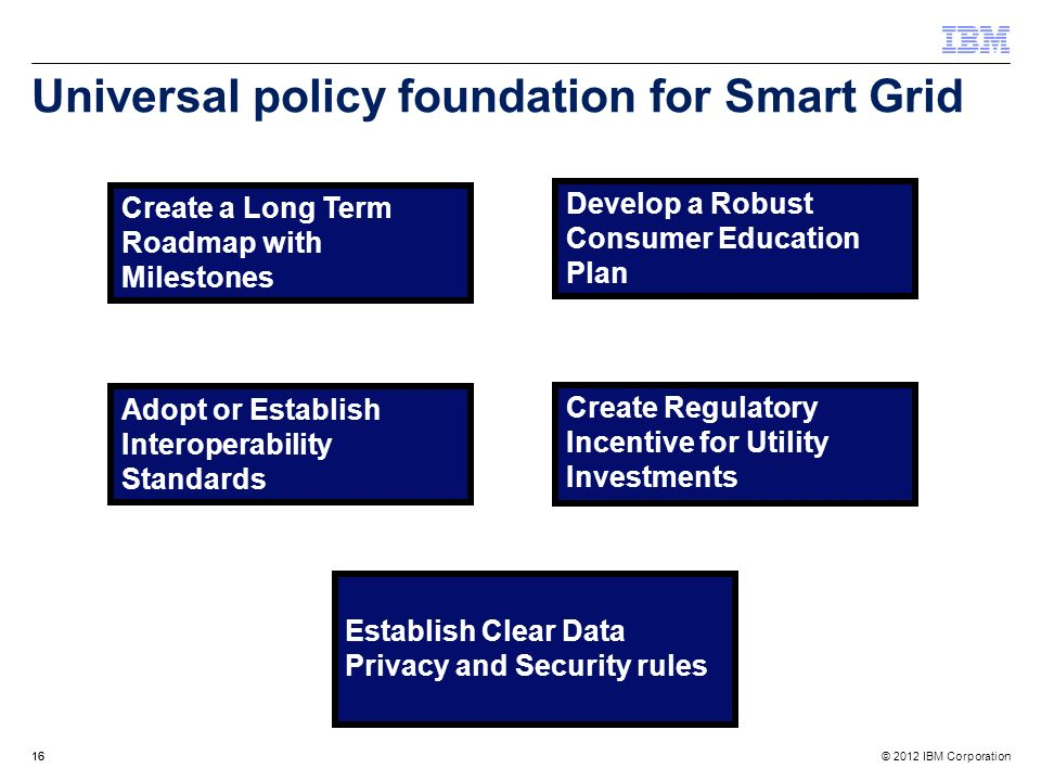 Universal policy foundation for Smart Grid