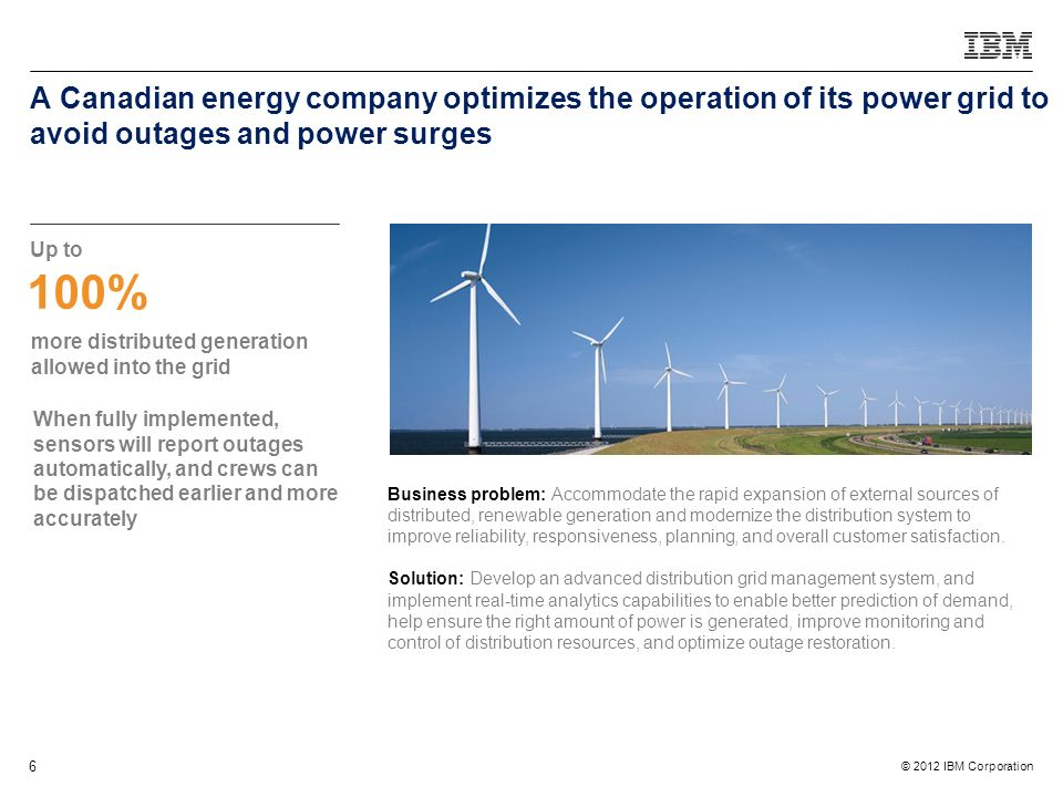 A Canadian energy company optimizes the operation of its power grid to avoid outages and power surges