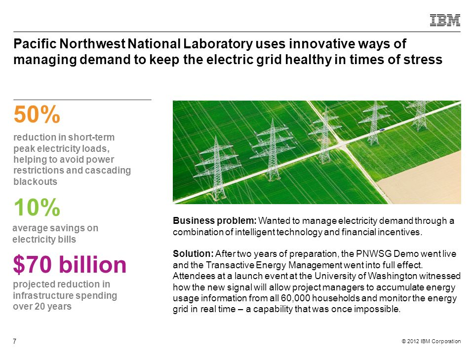 Pacific Northwest National Laboratory uses innovative ways of managing demand to keep the electric grid healthy in times of stress