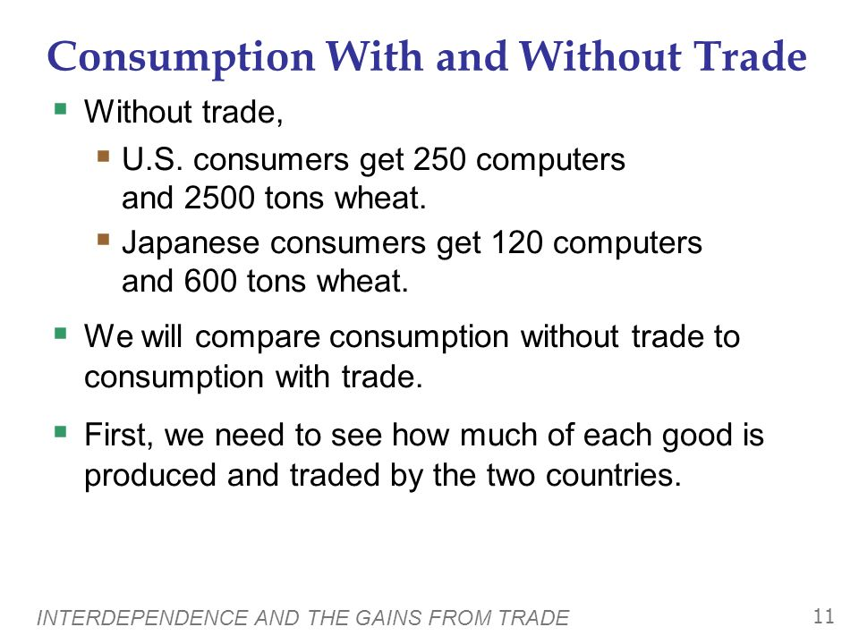 Consumption With and Without Trade