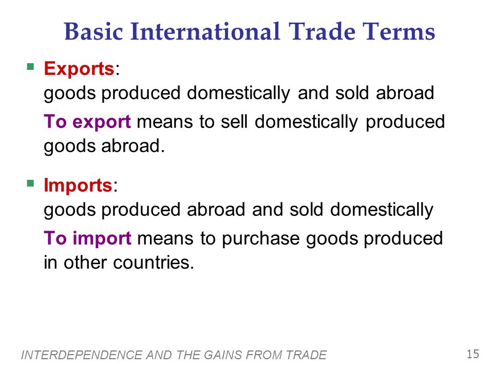Basic International Trade Terms