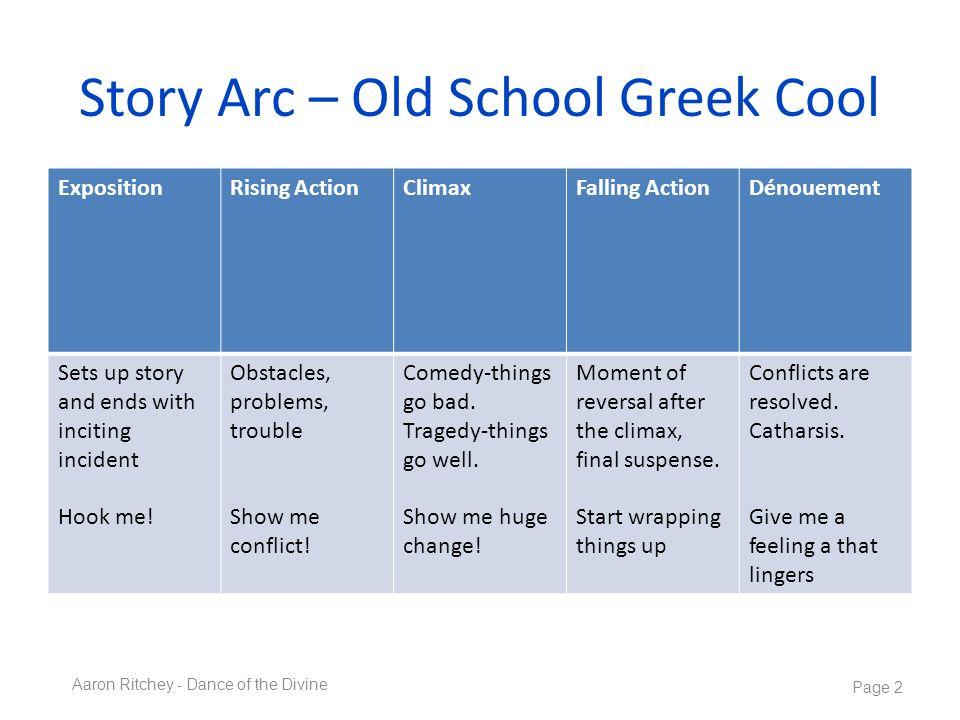 Story Arc – Old School Greek Cool