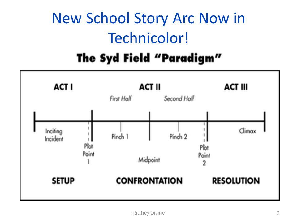 New School Story Arc Now in Technicolor!