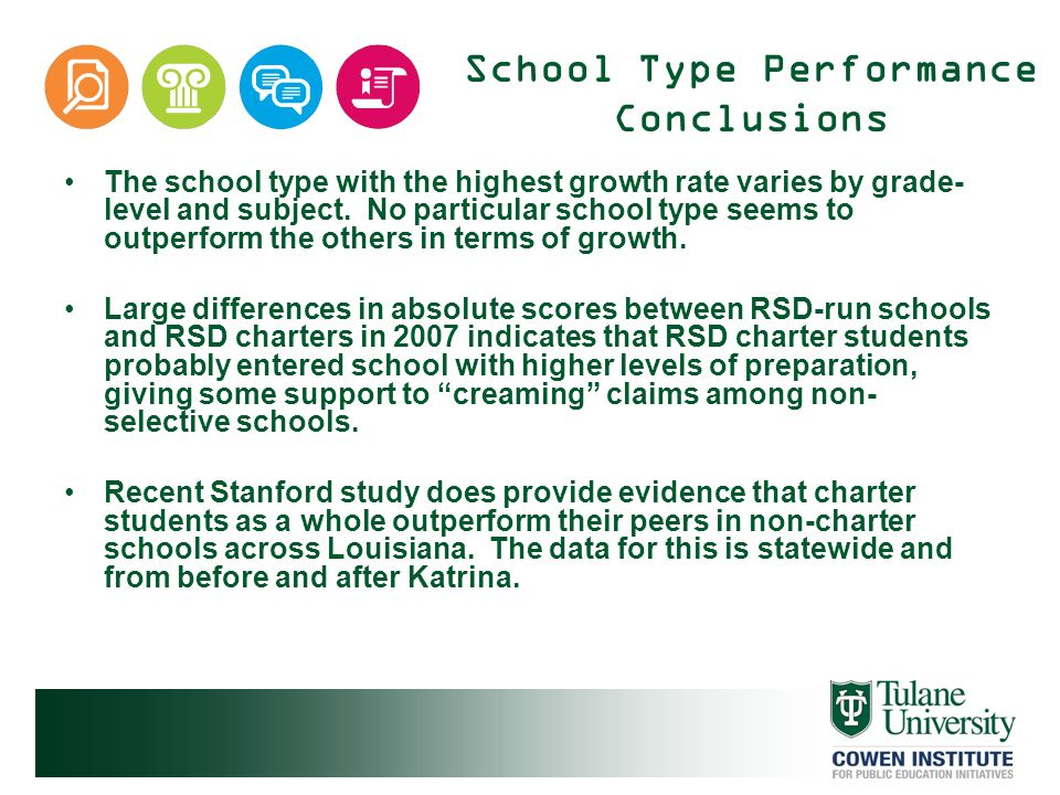 School Type Performance Conclusions