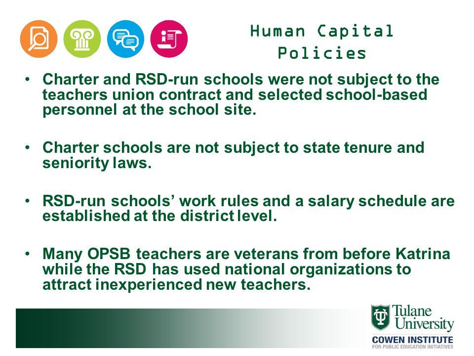 Human Capital Policies