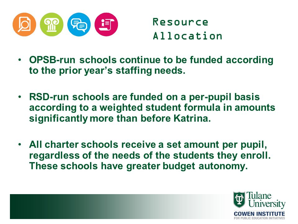 Resource Allocation OPSB-run schools continue to be funded according to the prior year's staffing needs.