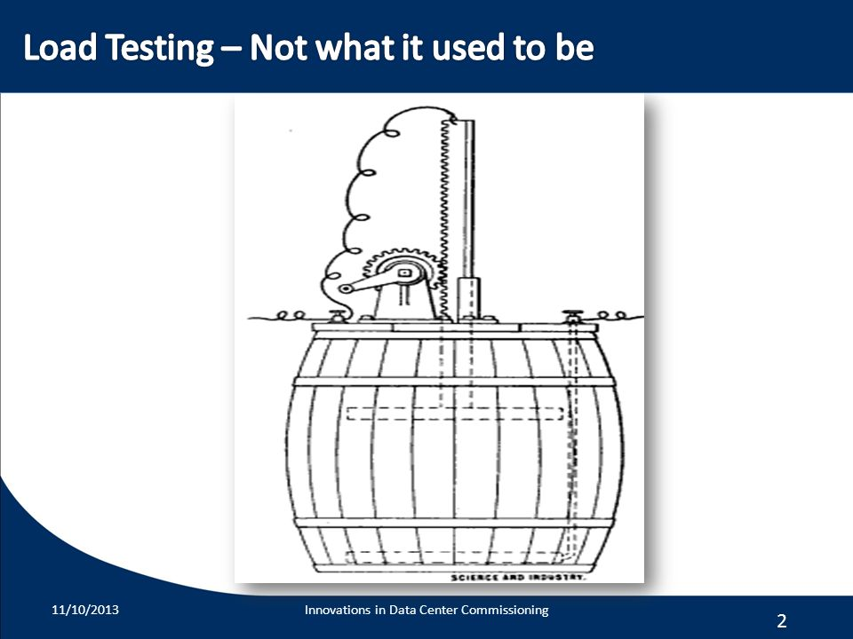 Load Testing – Not what it used to be