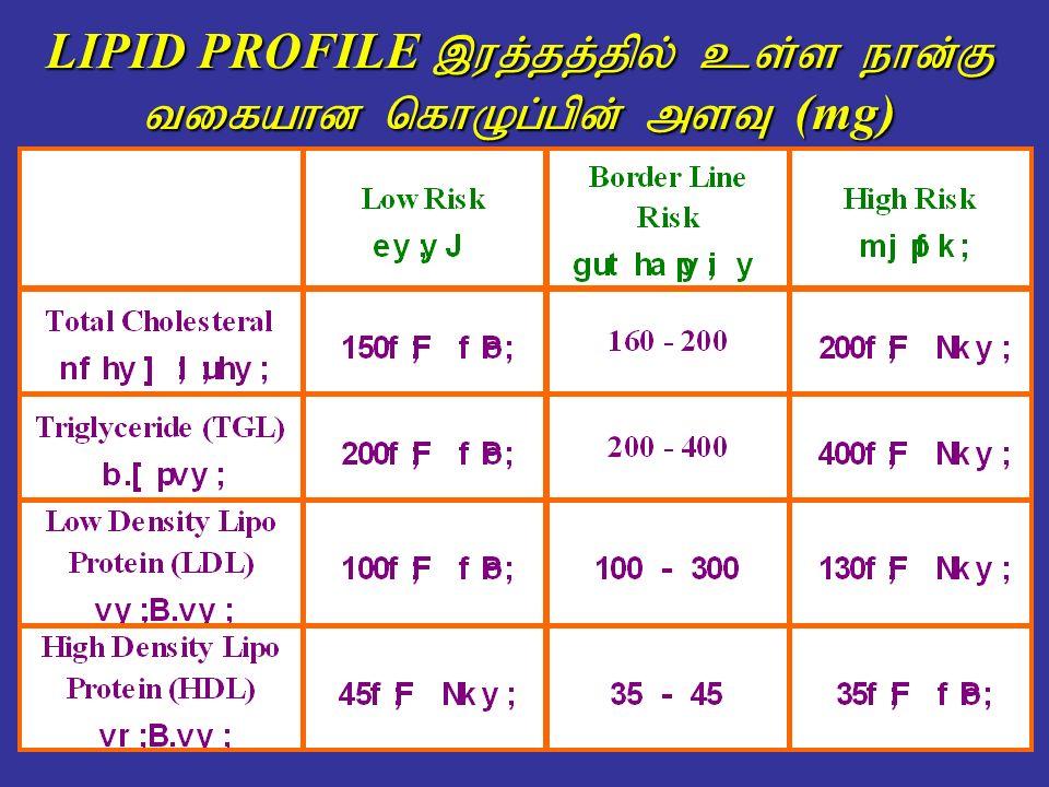 LIPID PROFILE ,uj;jj;jpy; cs;s ehd;F tifahd nfhOg;gpd; msT (mg)