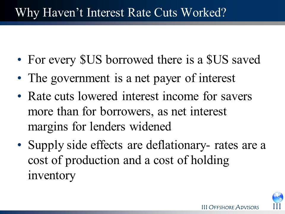 Why Haven't Interest Rate Cuts Worked