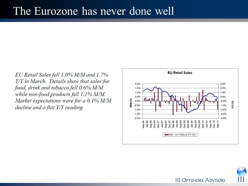The Eurozone has never done well