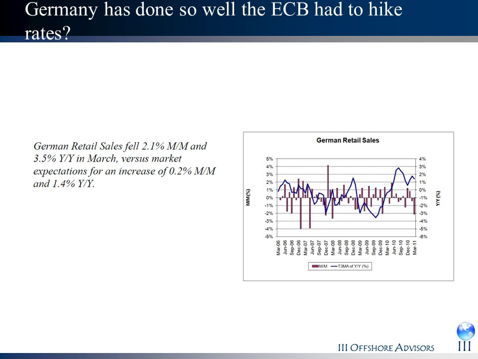 Germany has done so well the ECB had to hike rates