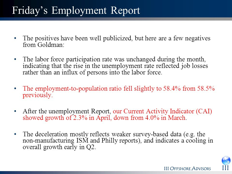 Friday's Employment Report