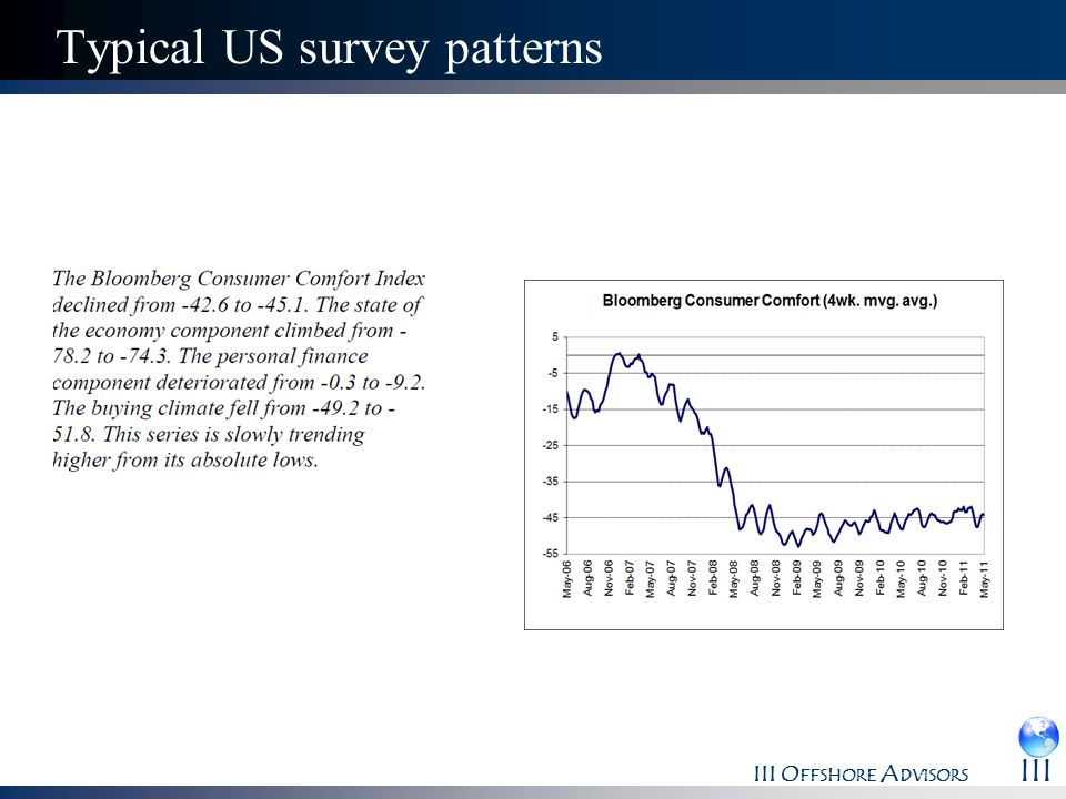Typical US survey patterns