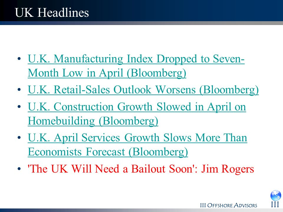UK HeadlinesU.K. Manufacturing Index Dropped to Seven-Month Low in April (Bloomberg) U.K. Retail-Sales Outlook Worsens (Bloomberg)