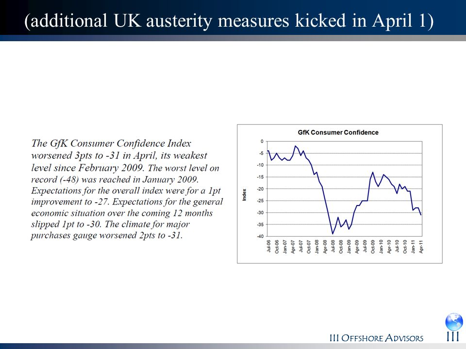 (additional UK austerity measures kicked in April 1)