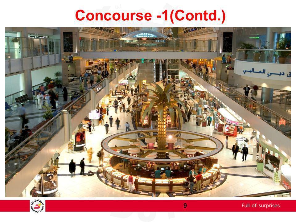 Concourse -1(Contd.)