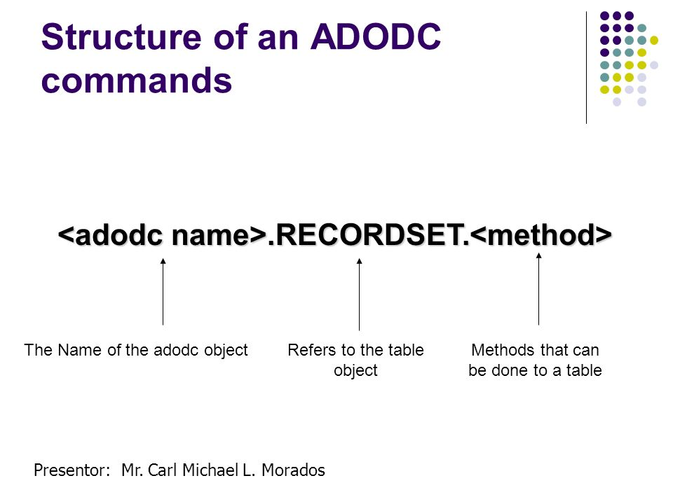 Structure of an ADODC commands