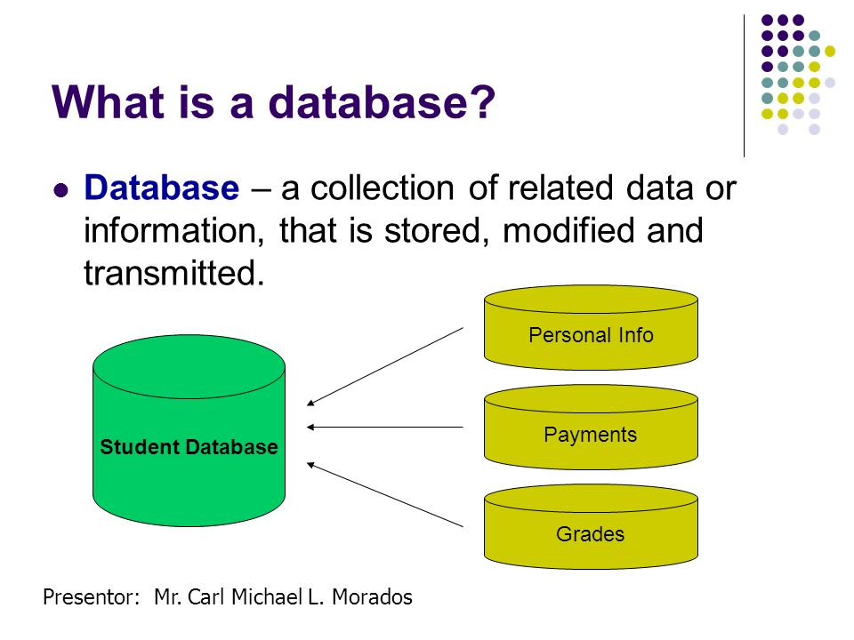 What is a database Database – a collection of related data or information, that is stored, modified and transmitted.