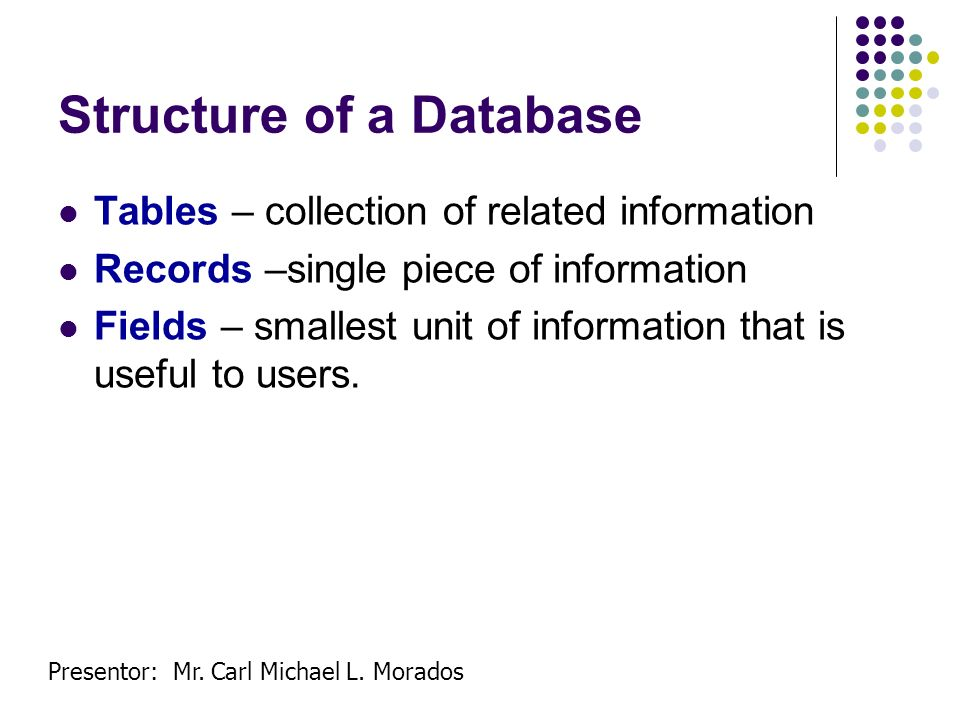 Structure of a Database