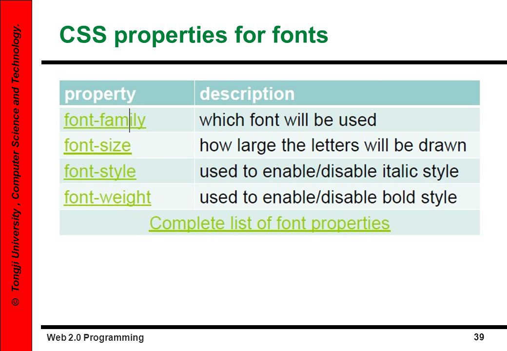 CSS properties for fonts