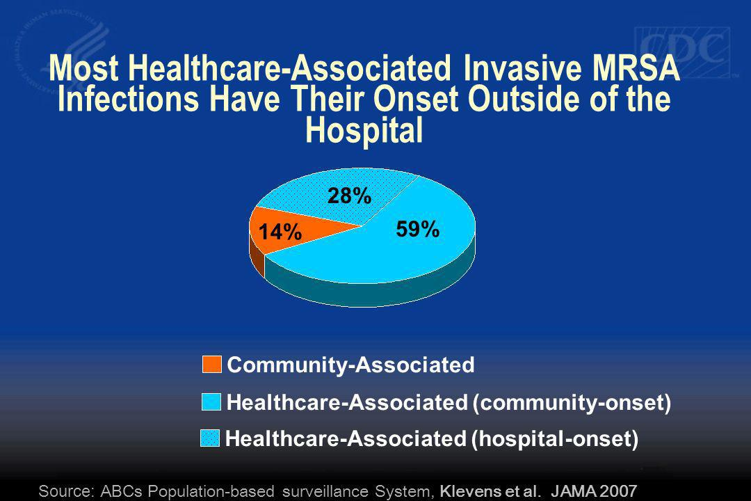 Most Healthcare-Associated Invasive MRSA Infections Have Their Onset Outside of the Hospital