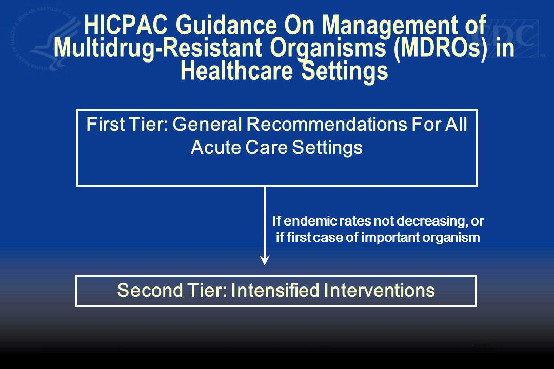 HICPAC Guidance On Management of Multidrug-Resistant Organisms (MDROs) in Healthcare Settings