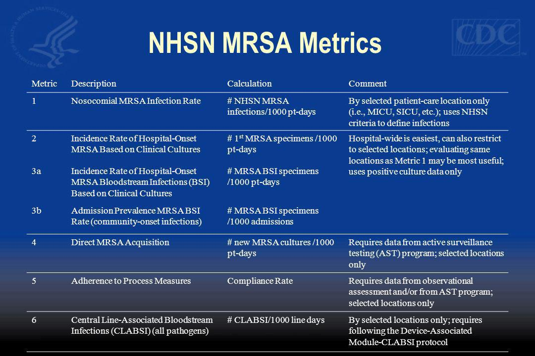NHSN MRSA Metrics Metric Description Calculation Comment 1
