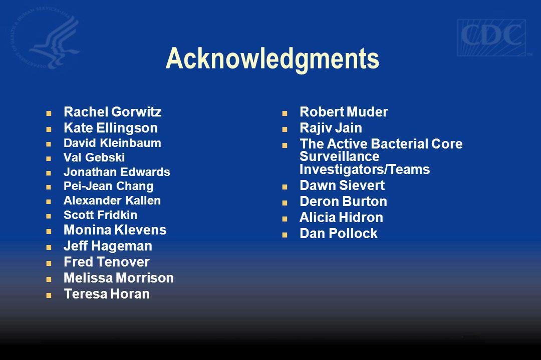 Acknowledgments Rachel Gorwitz Kate Ellingson Monina Klevens