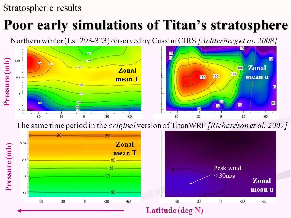 Poor early simulations of Titan's stratosphere